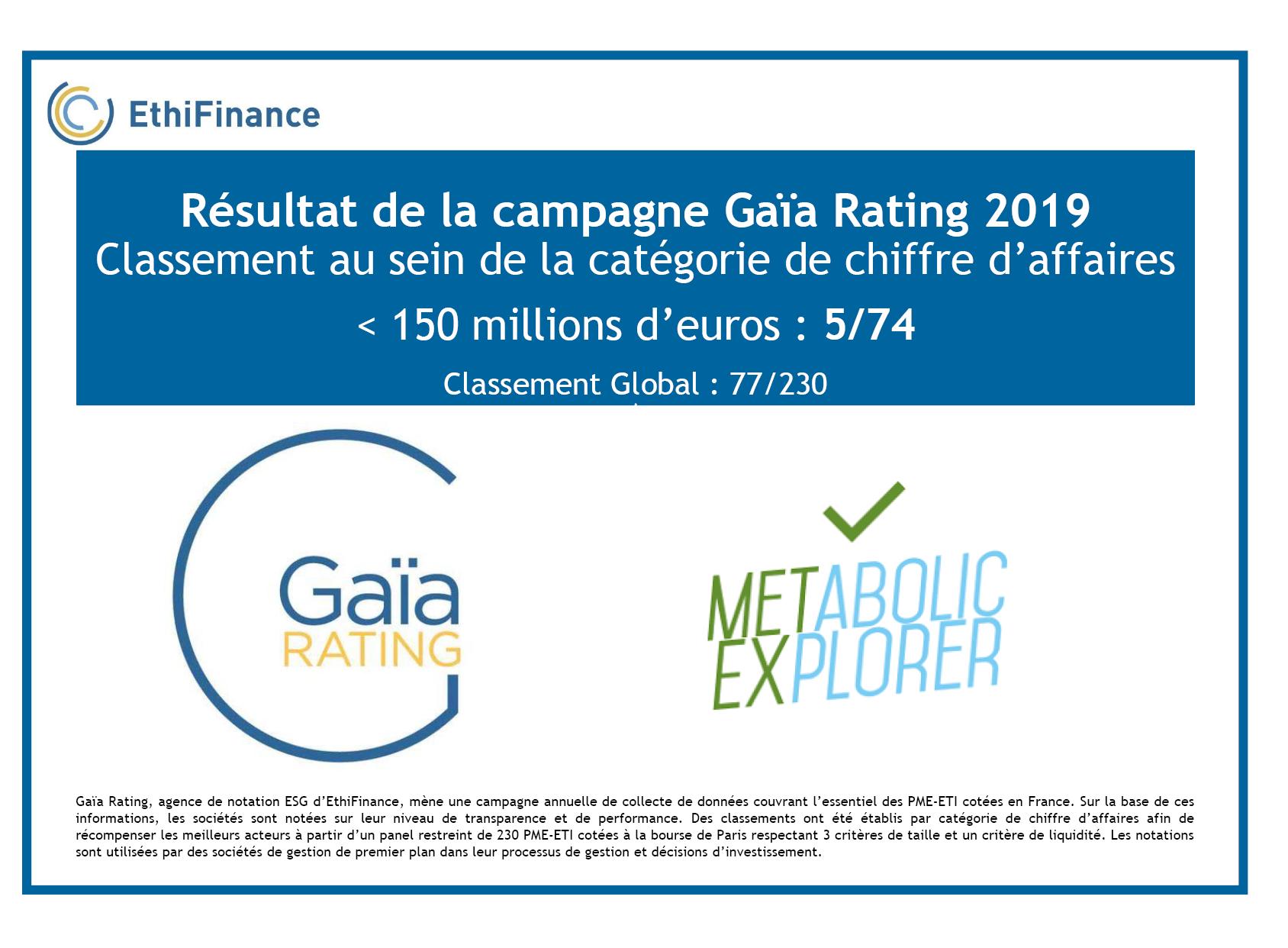Resultat campagne Gaia Rating 2019
